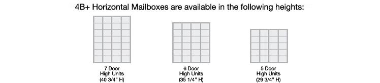 4BmailboxConfigurations